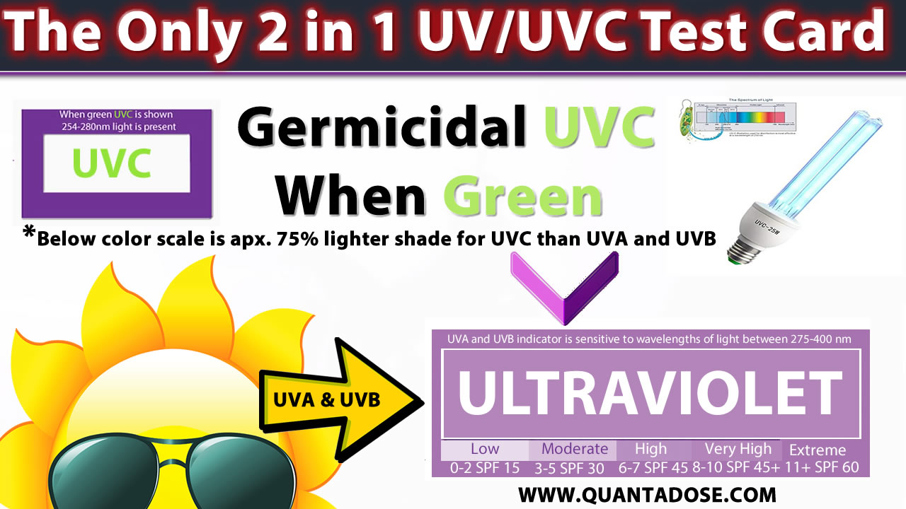 quantadose-worlds-first-2-in-1-UVA-UVB-UVC-UV-Photochromic-Test-Card
