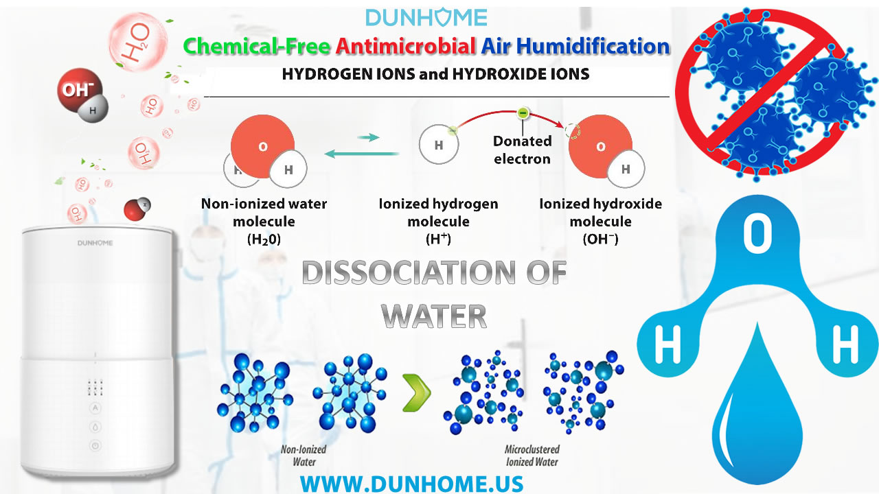 Chemical-Free-Antimicrobial-Air-Humidification-sterilization-humidifier (1)