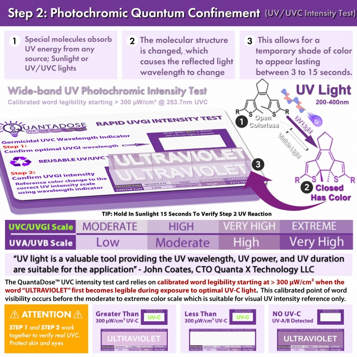 card-under-photons-step2
