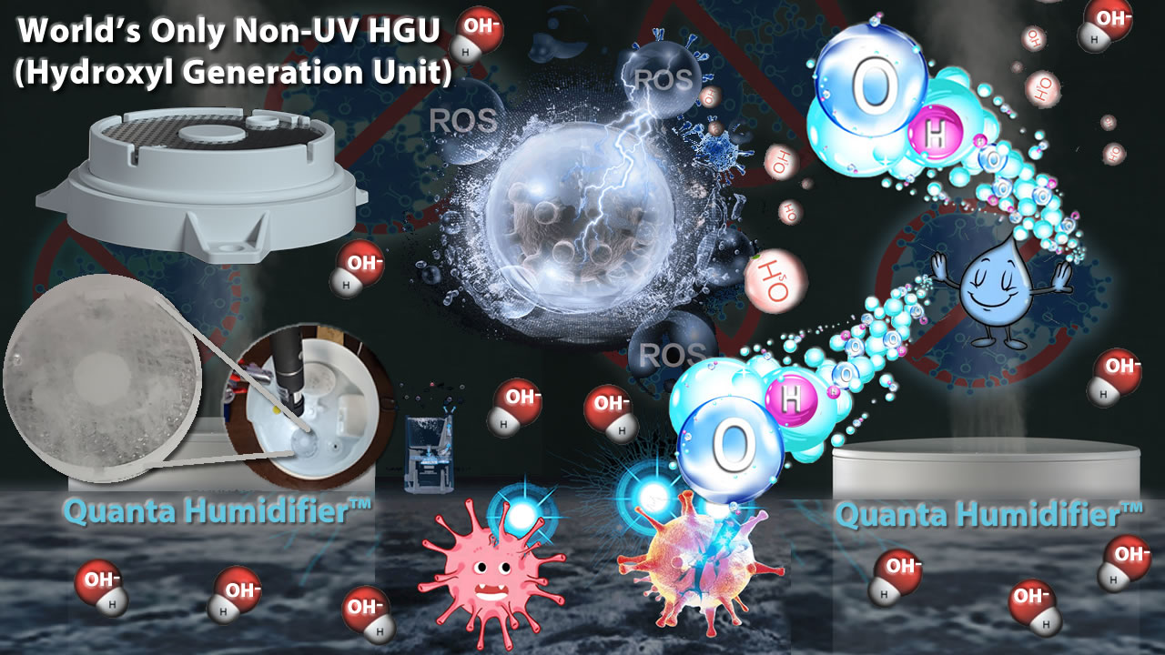 Reactor-HO-humidifier-quanta-humidifier-Human-safe-Reactive-Oxygen-Species-ROS-Air-Bridge-Hydroxyl-Generator- Nucleophilic-Attack-Strategies-NAS-Countermeasures-through-Hydroxylated-Humidification