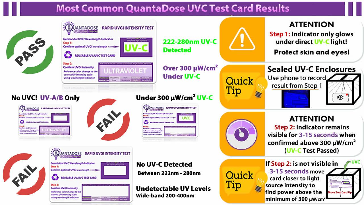 4-results-wpv-quantadose