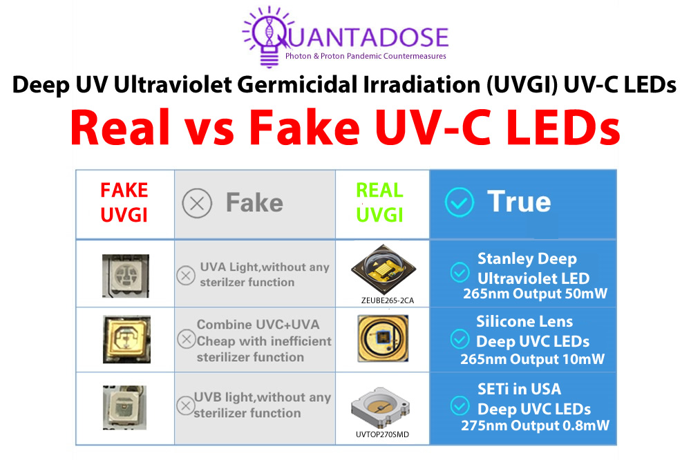 Deep-UV-Ultraviolet-Germicidal-Irradiation-UVGI-UV-C-LEDs