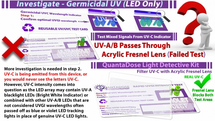 Investigate-led-uvc-intensity