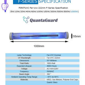 First UVC 222nm 1000-Watt Far UVC Excimer Lamp