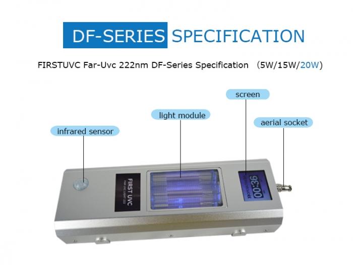 QuantaGuard-DF-Series-FirstUVC-Far-UVC-222nm-5w-15w-20w-Excimer-222-Lamp