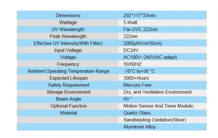 QuantaGuard-specs-DF-Series-FirstUVC-24V-Far-UV-222nm-5watt-Excimer-far-uvc-222nm-5-watt-Lamp