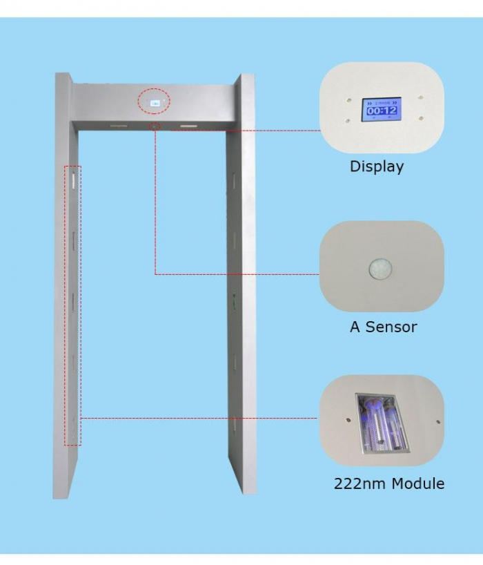 QuantaHall-modular-far-uvc-door-gateway-countdown-display-sendor-disinfection-gate-280w-excimer-222nm-entry-gate