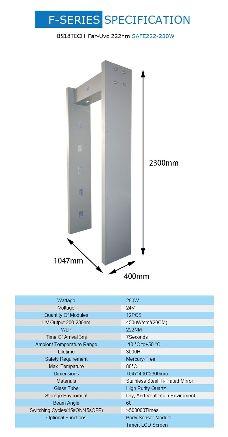 QuantaHall-modular-filtered-band-pass-far-uvc-222nm-light-door-gateway-specifications-gate-size