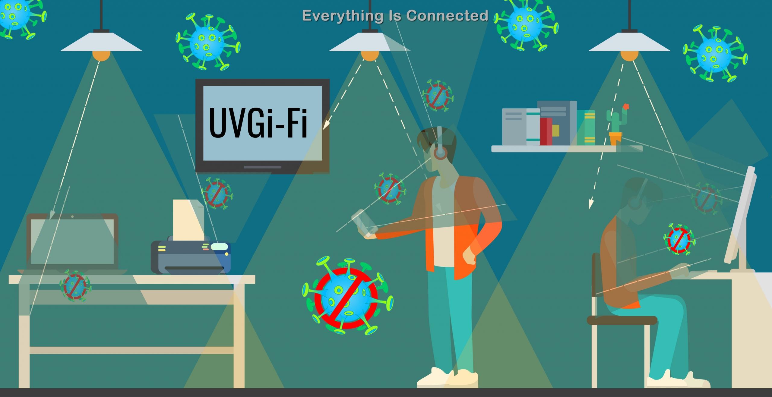 far-uv-communications-innovations-far-uv-c-light-uvgi-fi-solid-state-led-far-uv