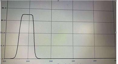 quantaoptic-far-uvc-bandpass-filter-222nm-peak