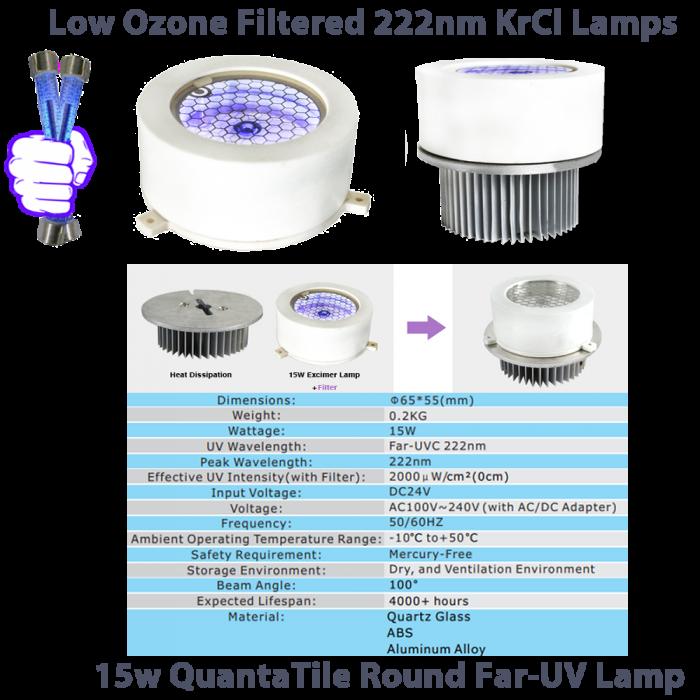 15-watt-Filtered-222nm-KrCl-Lamp-Far-UVC-20w-24v-DC-222nm-thin-flat-lamps-far-uvc